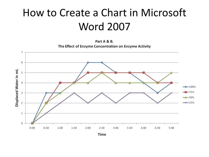 PPT - How to Create a Chart in Microsoft Word 2007 PowerPoint