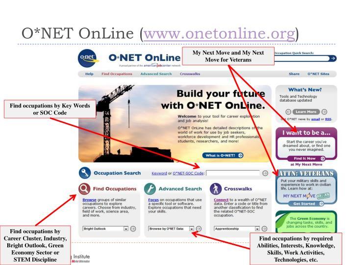 Find Occupations ONET OnLine - mandegarinfo