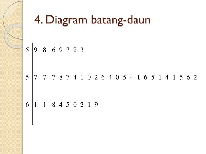 DOC ➤ Diagram Diagram Batang Daun Ebook Schematic Circuit