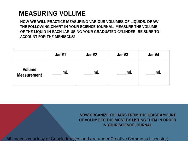 PPT - MEASURING volume PowerPoint Presentation - ID1850221