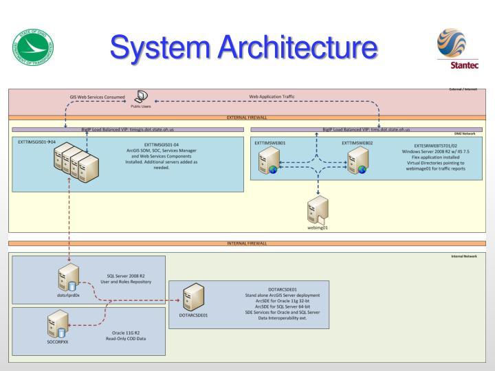 PPT - TIMS \u2013 ODOT\u0027s Mapping Portal PowerPoint Presentation - ID1865004