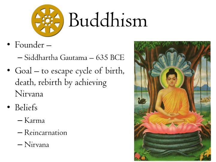 The beliefs and goals of buddhism and hinduism College paper - buddhism powerpoint