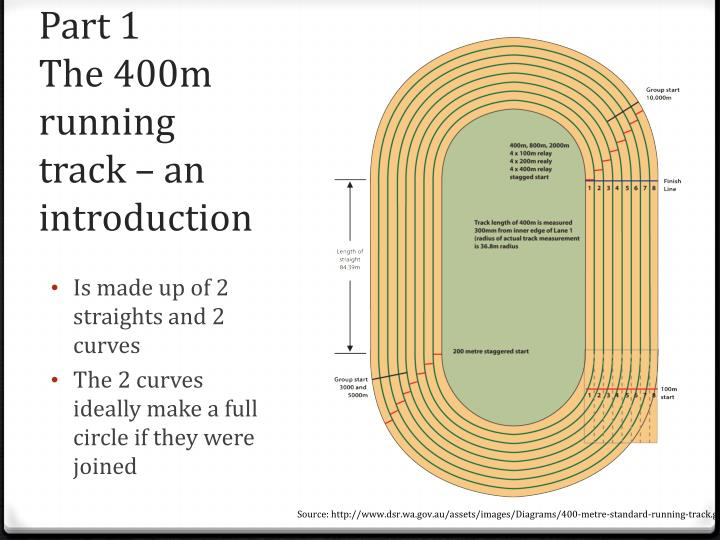 PPT - The ZIS running track project PowerPoint Presentation - ID2041319