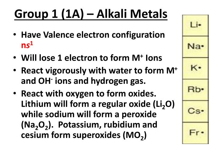 PPT - The Representative Elements PowerPoint Presentation - ID2109720 - new periodic table of elements group 1a