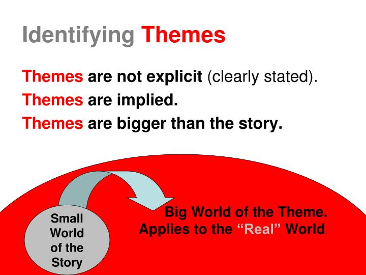 PPT - Identifying Themes PowerPoint Presentation - ID2120893