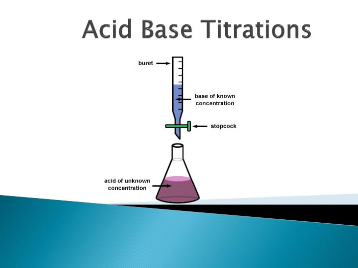 PPT - Acid Base Titrations PowerPoint Presentation - ID2145680