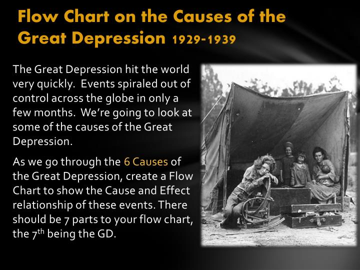 PPT - Flow Chart on the Causes of the Great Depression 1929-1939