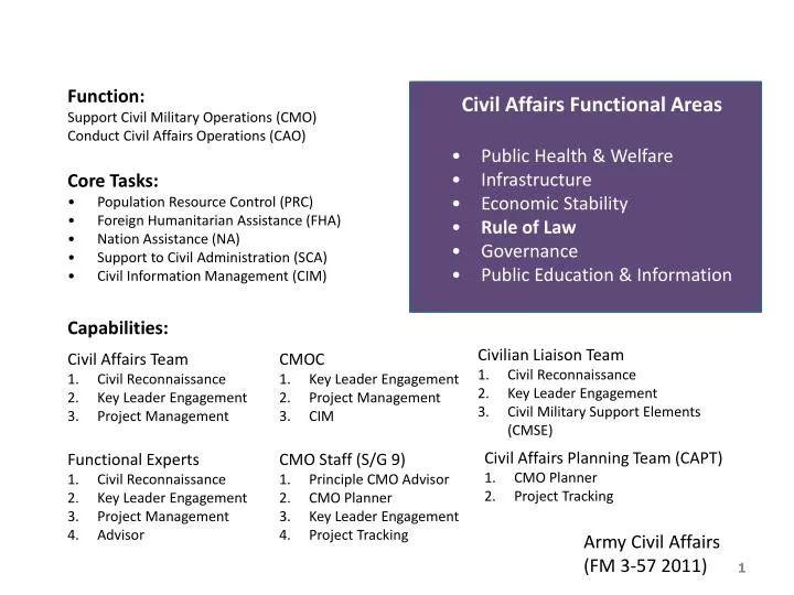 medical administration description