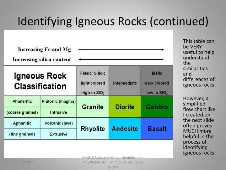PPT - Mineral and Rock Identification PowerPoint Presentation - ID