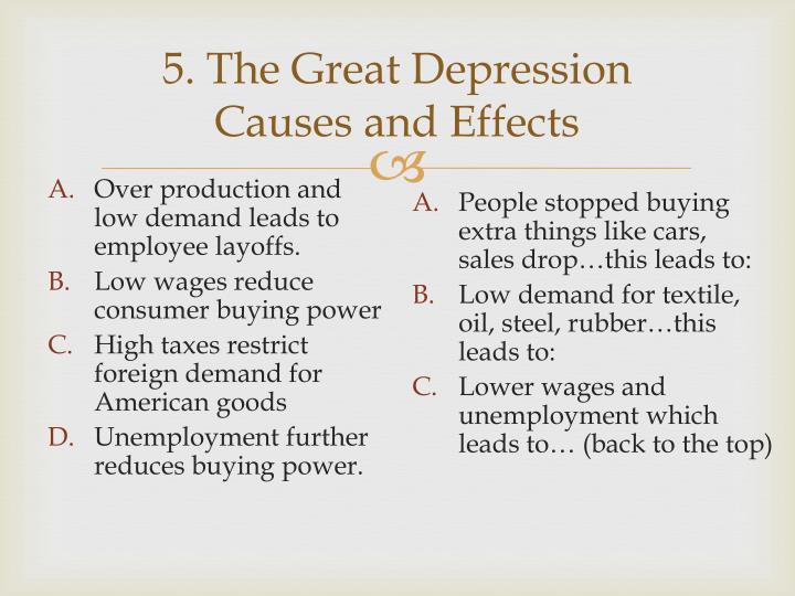 PPT - 7-43 Great Depression Vocabulary PowerPoint Presentation - ID