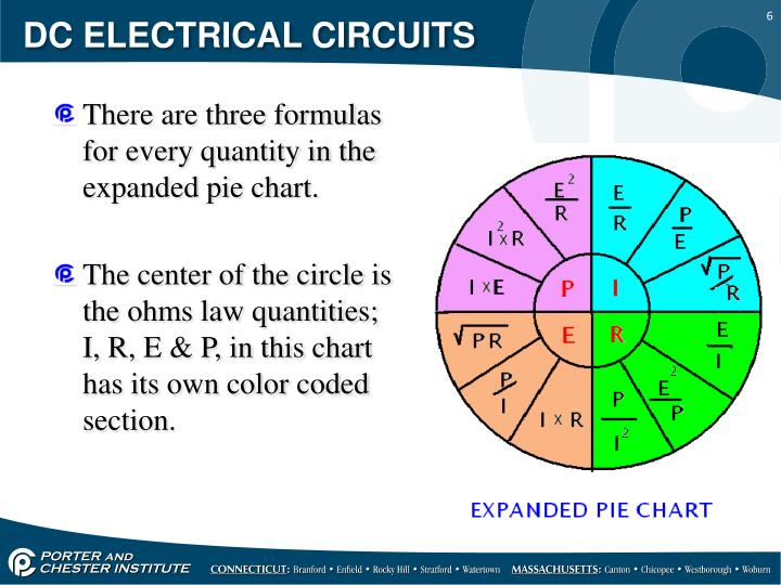 PPT - DC ELECTRICAL CIRCUITS PowerPoint Presentation - ID2454552