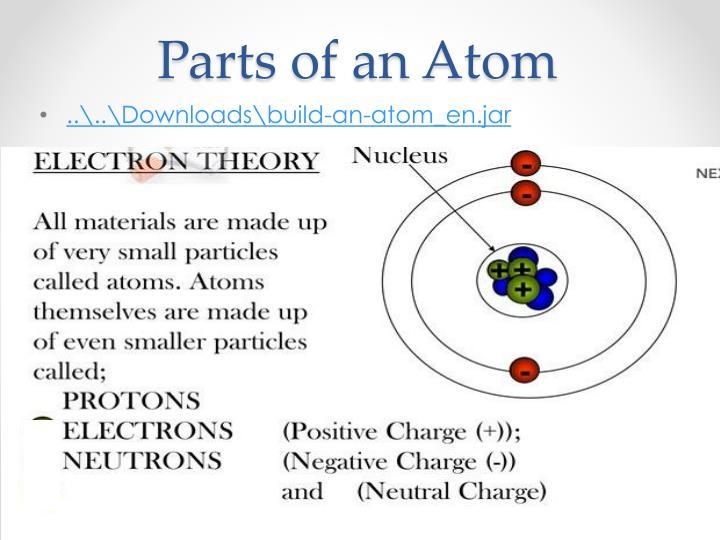 PPT - Parts of an Atom PowerPoint Presentation - ID2469215