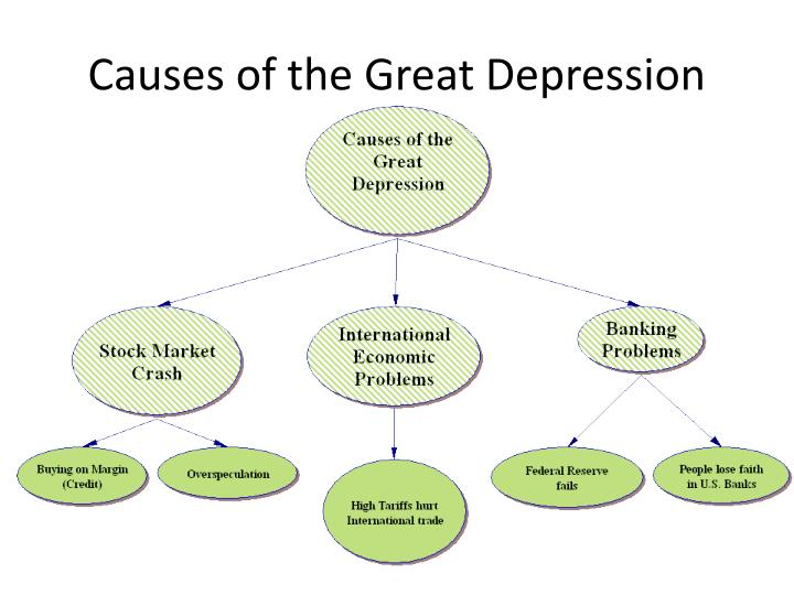 Causes for the great depression essay - Economics Essays Causes of
