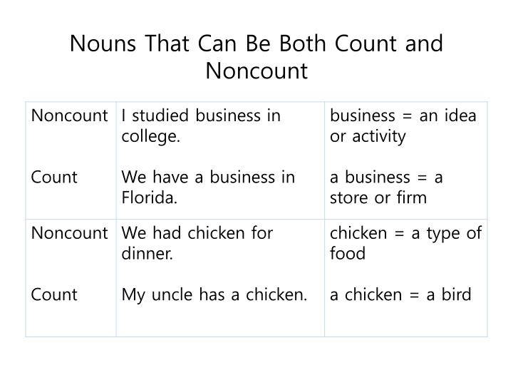 Count and noncount nouns pdf - buranify