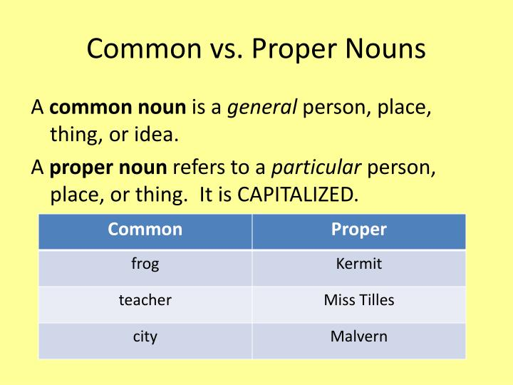 PPT - Nouns and Pronouns PowerPoint Presentation - ID2623313