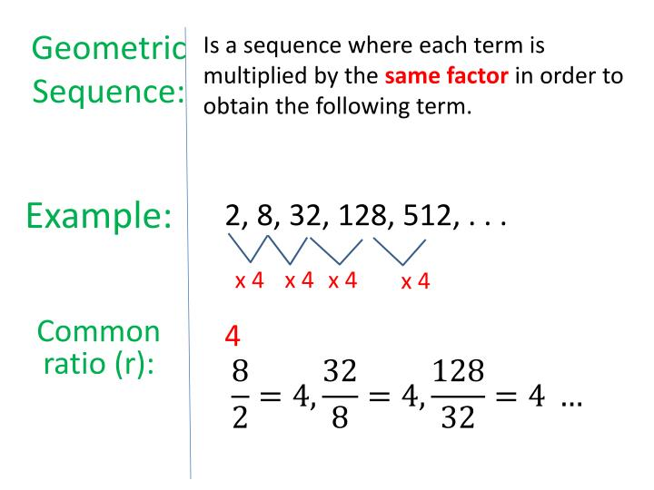 Geometric Sequence Example cvfreepro