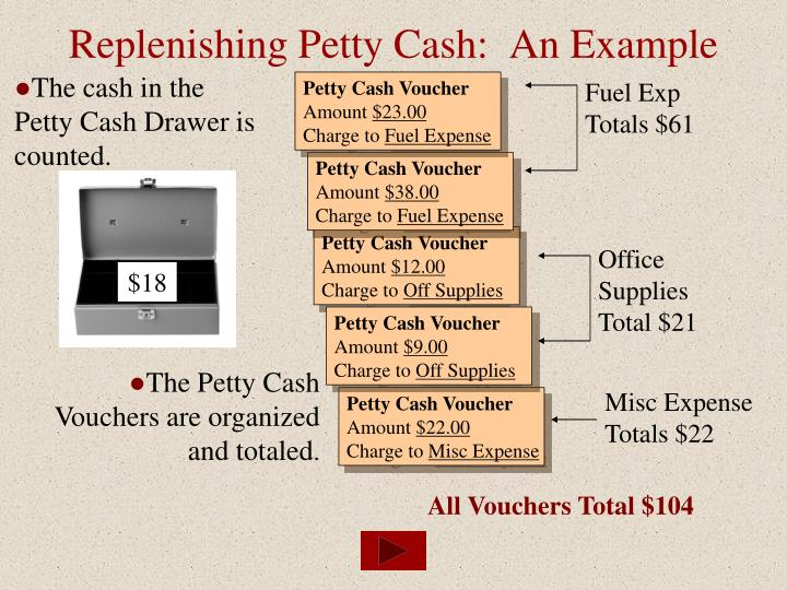PPT - Accounting for Petty Cash and Cash Short and Over PowerPoint