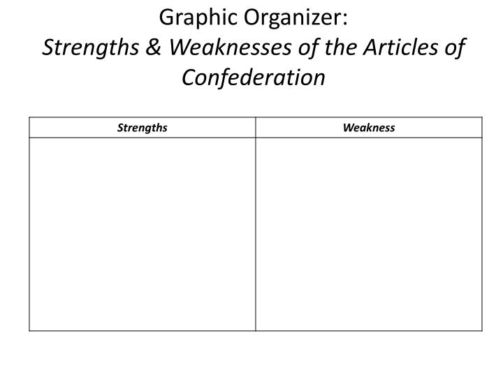 strengths amp weaknesses