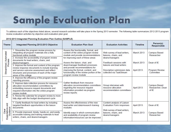 evaluation plan template - Acurlunamedia