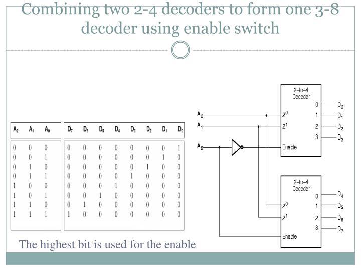 PPT - System Digital PowerPoint Presentation - ID2804999