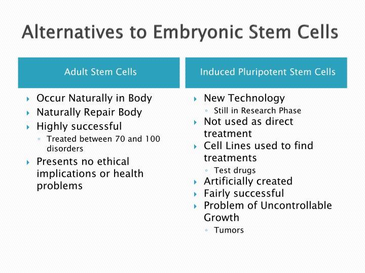 Persuasive essays stem cell research Homework Academic Service