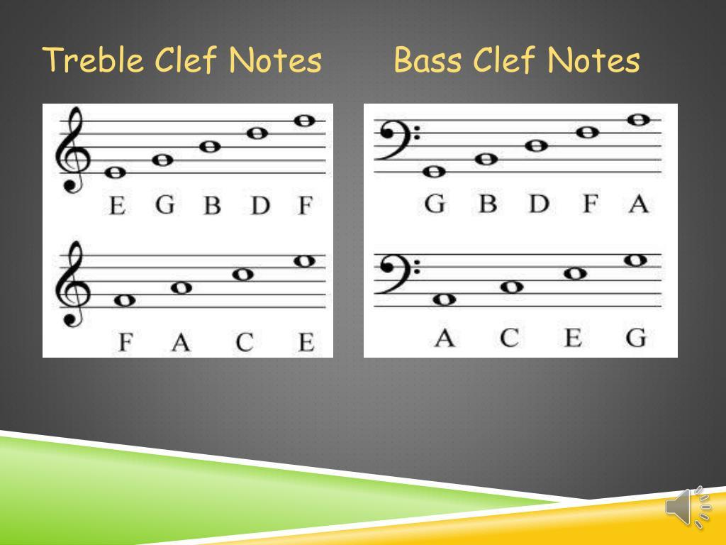 treble clef on staff