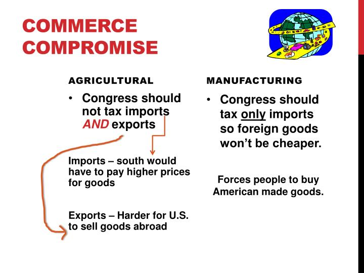 PPT - CONSTITUTIONAL COMPROMISES PowerPoint Presentation - ID2836083