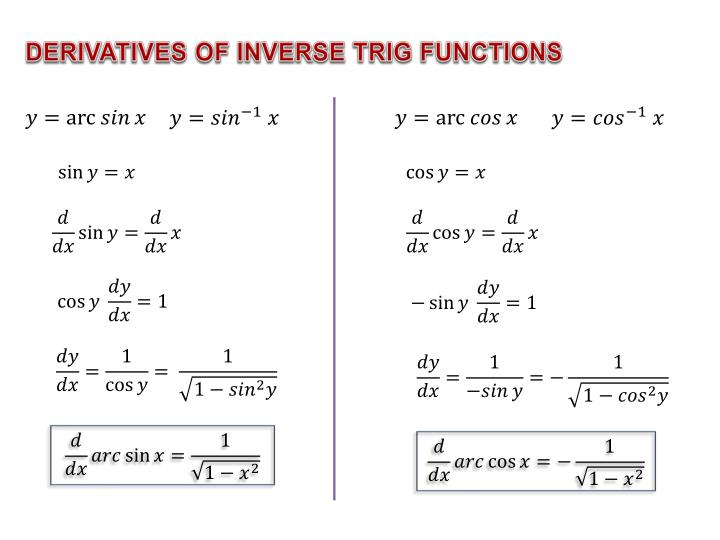 PPT - DERIVATIVES OF INVERSE TRIG FUNCTIONS PowerPoint Presentation