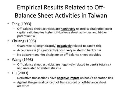 PPT - Enhance the Disclosure of Off-Balance Sheet Transactions for Financial Institutions ...