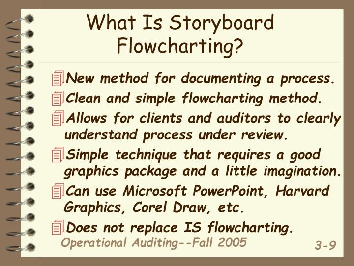 PPT - Internal Audit Process PowerPoint Presentation - ID3013131 - what is storyboard