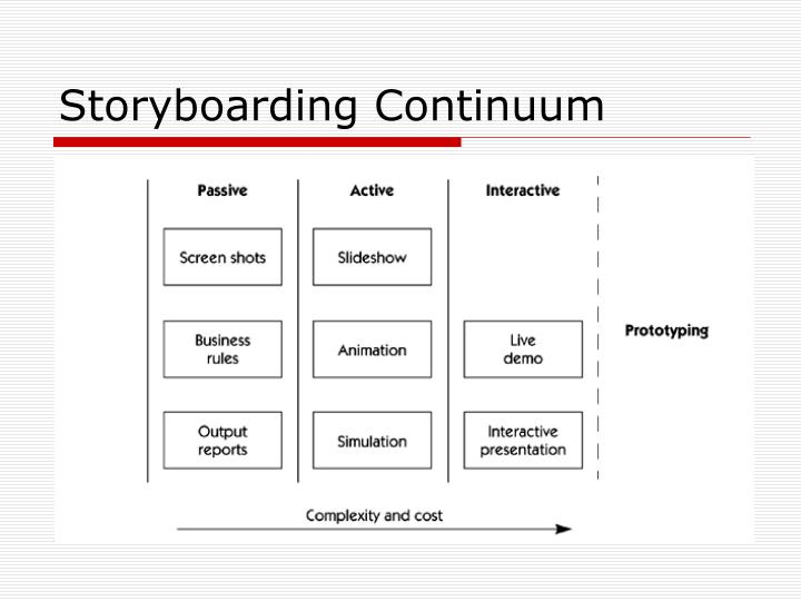 PPT - Prototyping and Storoyboards PowerPoint Presentation - ID3035833