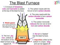 PPT - The Blast Furnace PowerPoint Presentation - ID:3041495