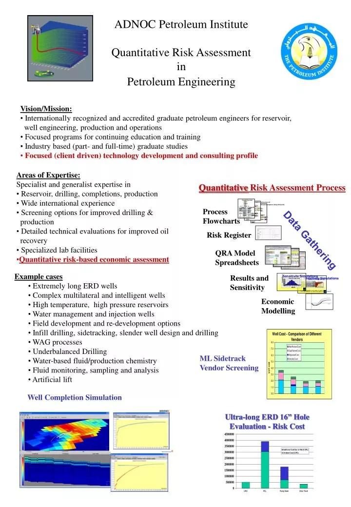PPT - ADNOC Petroleum Institute Quantitative Risk Assessment in