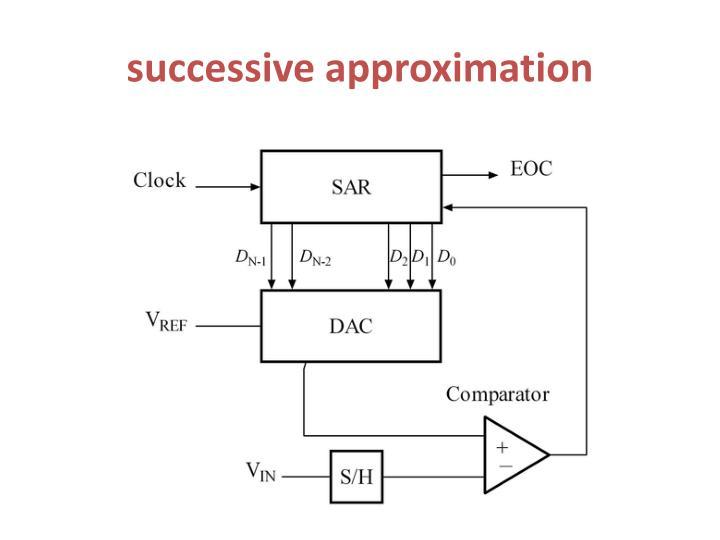 Dac0808 Block Diagram - 8duogvwalsouthdarfurradioinfo \u2022