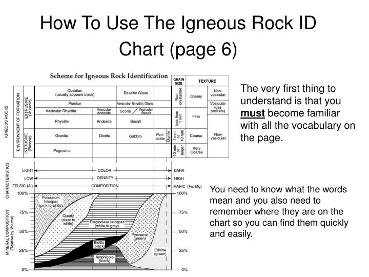 PPT - How To Use The Igneous Rock ID Chart (page 6) PowerPoint