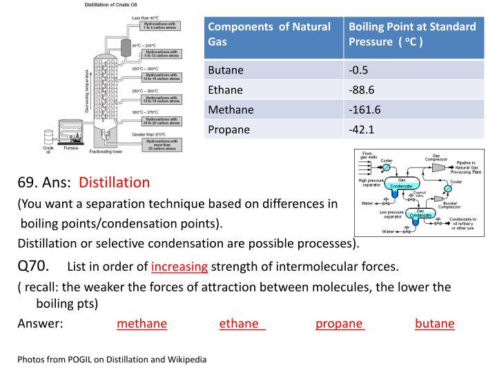 Diagram Nh4cl Dot Diagram Basic Electrical Wiring Diagrams MANUAL