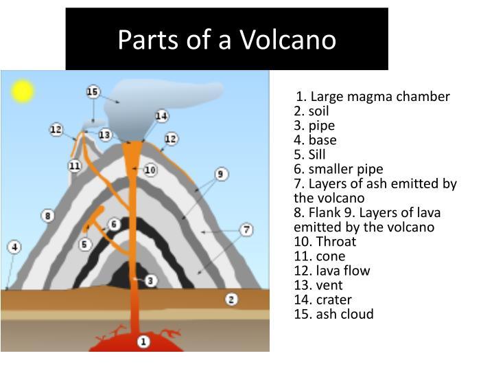 PPT - Volcano PowerPoint Presentation - ID3230969