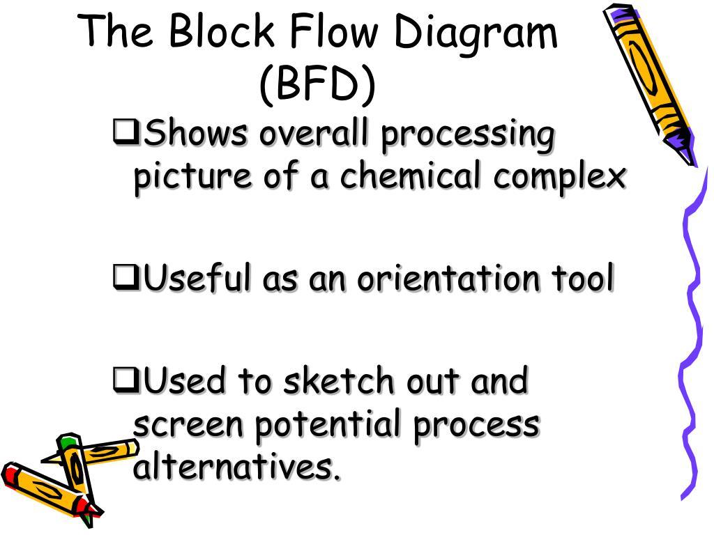 bioprocess process flow diagram