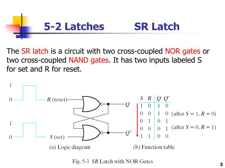 PPT - Chapter 5 Synchronous Sequential Logic 5-1 Sequential Circuits