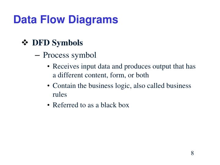 PPT - Chapter 4 PowerPoint Presentation - ID3403755