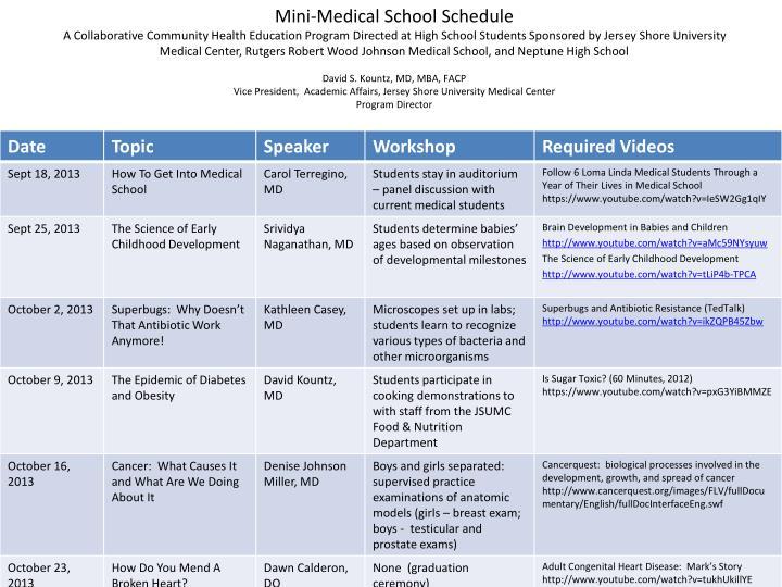 PPT - Mini-Medical School Schedule PowerPoint Presentation - ID3554148