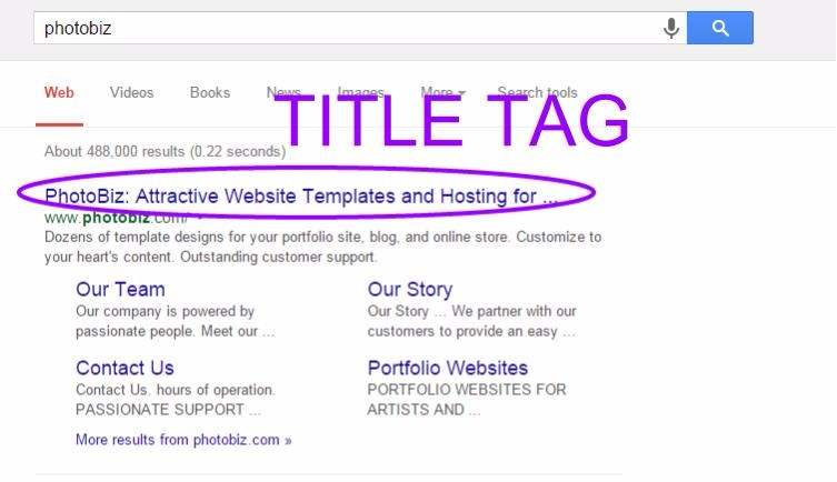 Use Page Titles  Meta Descriptions to Get More Search Traffic