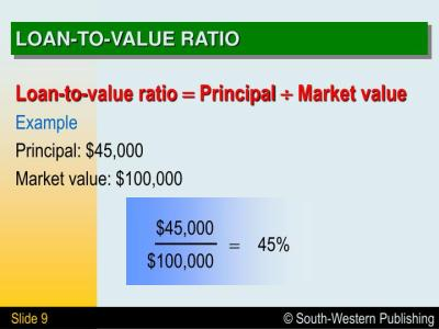 PPT - COMMERCIAL LENDING PowerPoint Presentation - ID:3806014