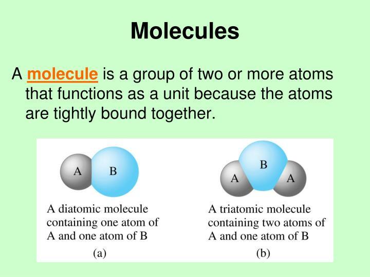 Atom Or Molecule Icon Sign Vector elements, atoms, molecules, ions - molecule vs atom