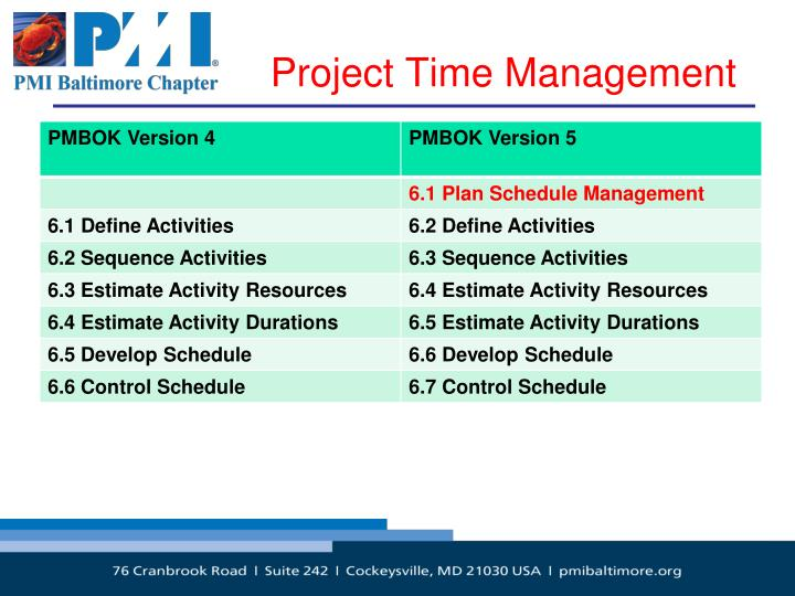 PPT - Project Management Institute \u2013 Baltimore Chapter PMBOK Version - schedule management plan
