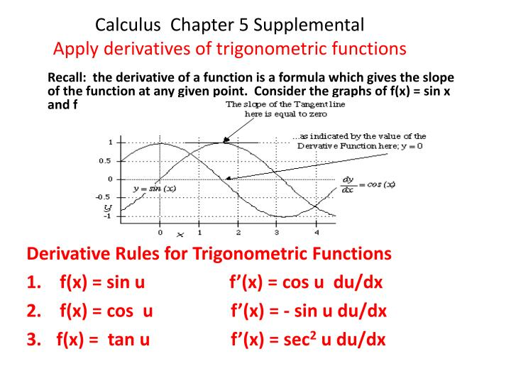 PPT - Calculus Chapter 5 Supplemental Apply derivatives of