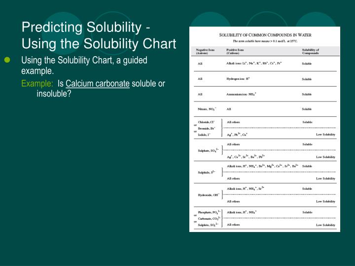 PPT - Predicting Ionic Solubility PowerPoint Presentation - ID4565092 - solubility chart example