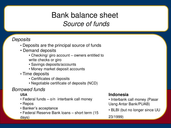PPT - Lecture Notes Commercial Bank Management PowerPoint