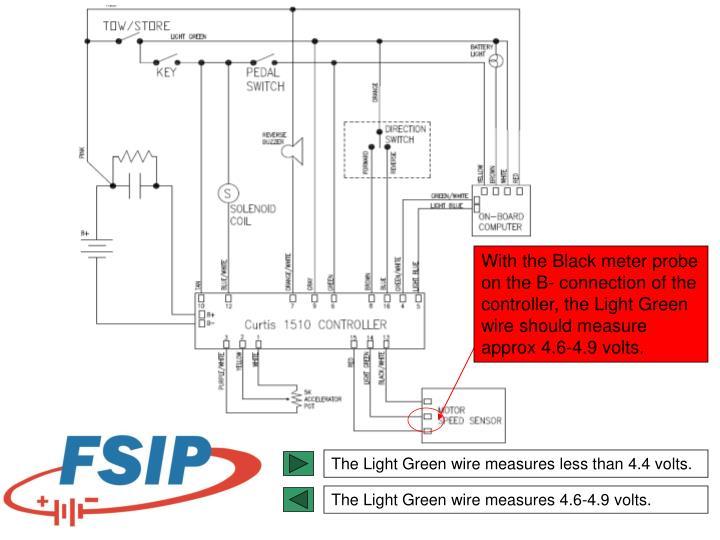 Curtis 1510 Controller Wiring Diagram Wiring Diagram