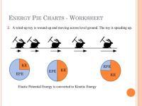 √ Physics Energy Pie Charts | Energy Pie Charts Worksheet